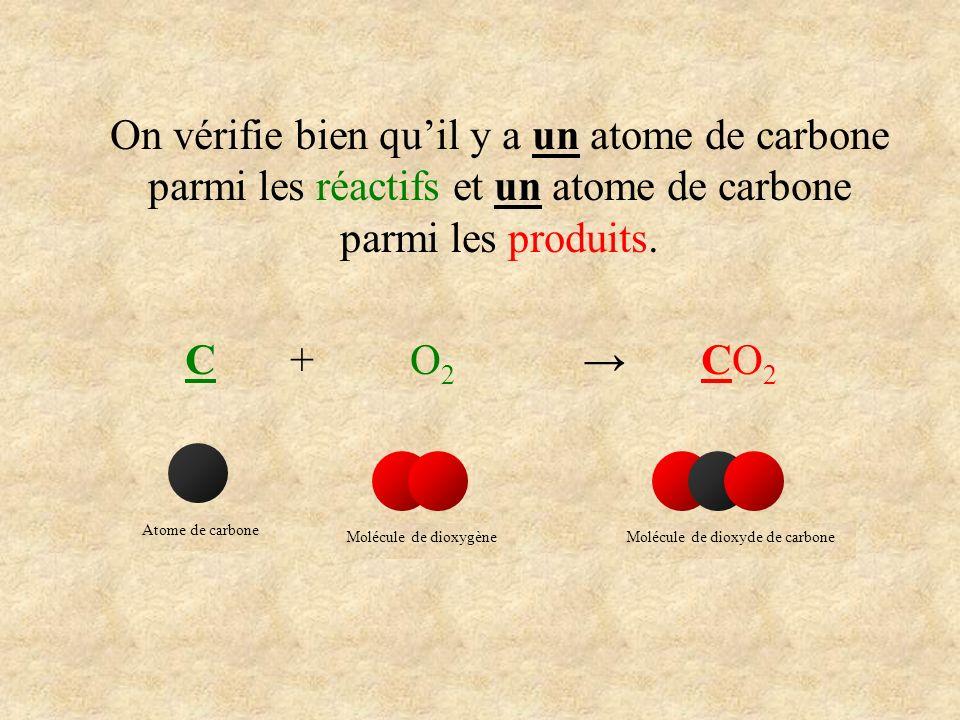 On vérifie bien quil y a un atome de carbone parmi les réactifs et un atome de carbone parmi les produits. C + O 2 CO 2 Atome de carboneMolécule de di