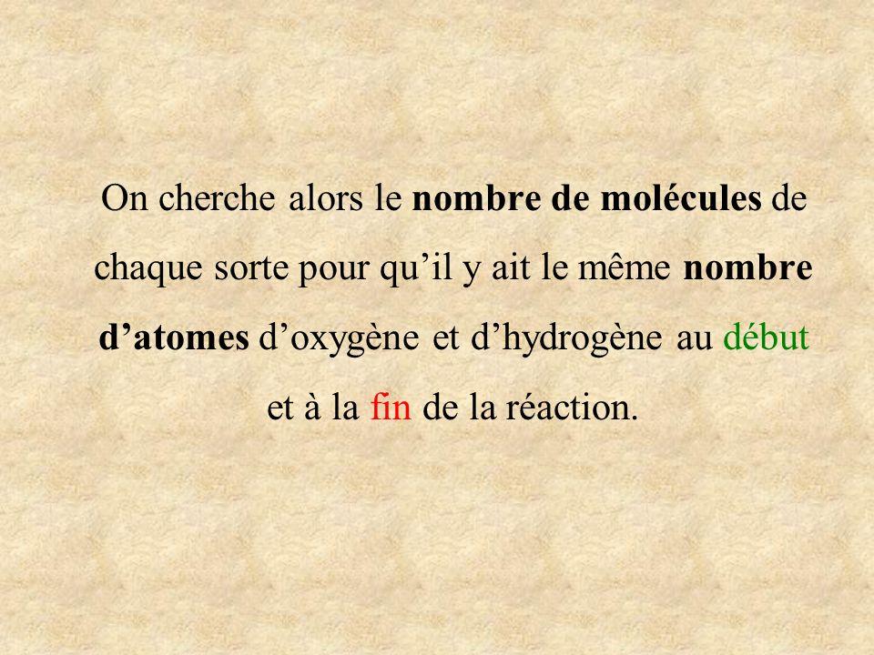 On cherche alors le nombre de molécules de chaque sorte pour quil y ait le même nombre datomes doxygène et dhydrogène au début et à la fin de la réact