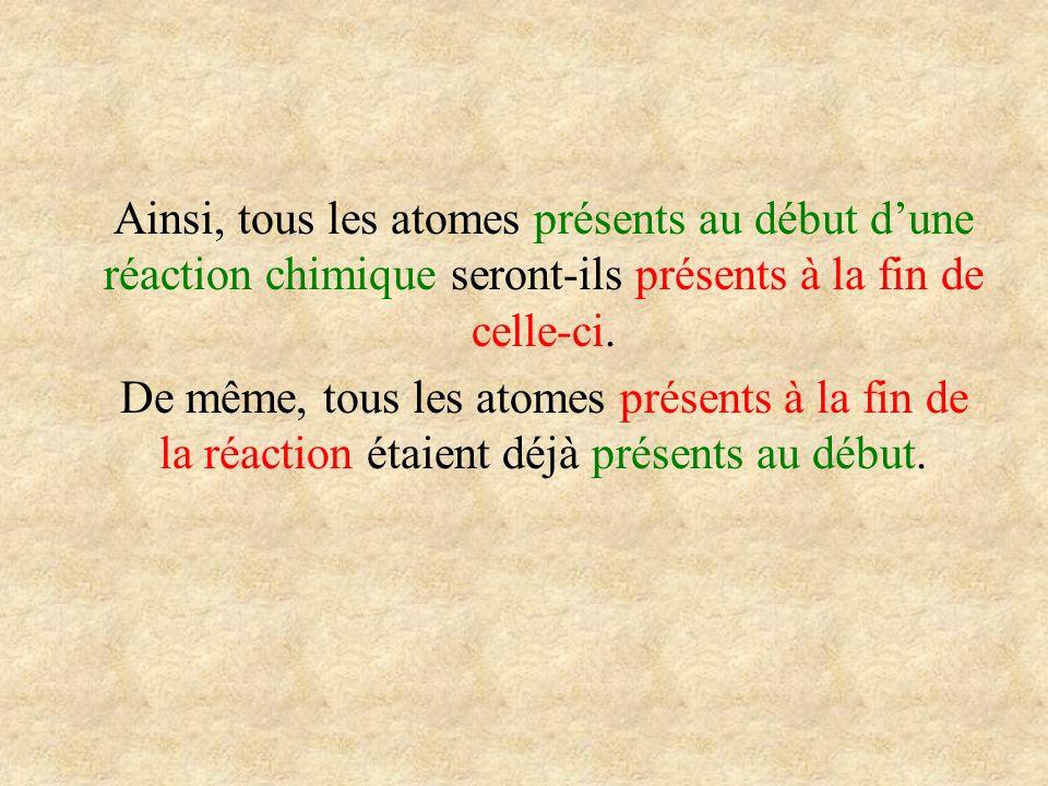 Ainsi, tous les atomes présents au début dune réaction chimique seront-ils présents à la fin de celle-ci. De même, tous les atomes présents à la fin d