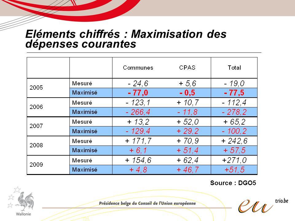 Eléments chiffrés : Maximisation des dépenses courantes Source : DGO5
