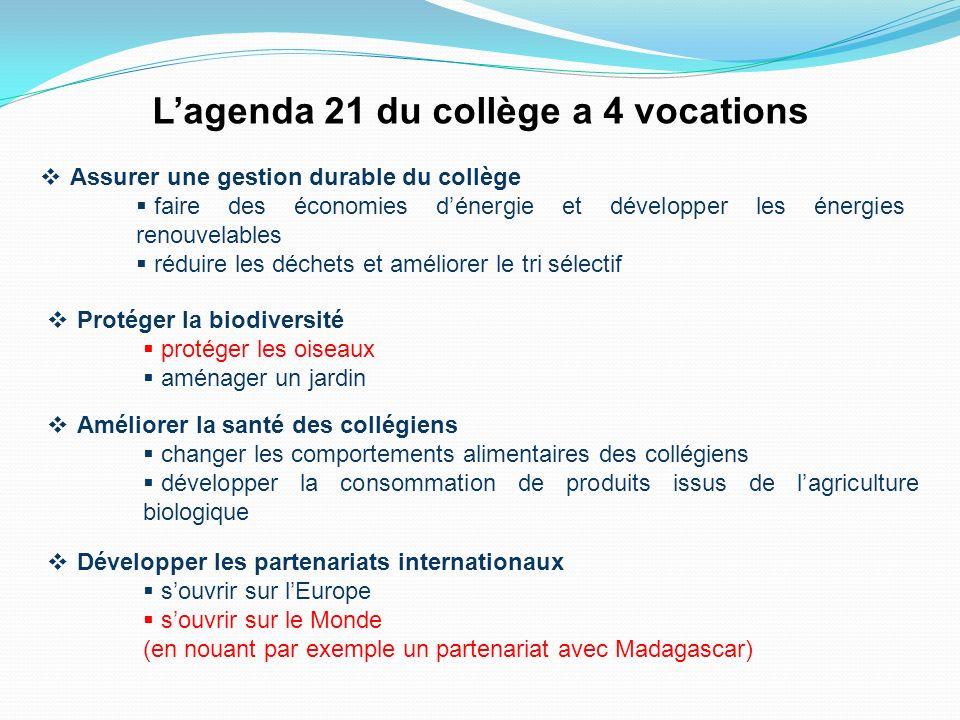 Lagenda 21 du collège a 4 vocations Développer les partenariats internationaux souvrir sur lEurope souvrir sur le Monde (en nouant par exemple un part