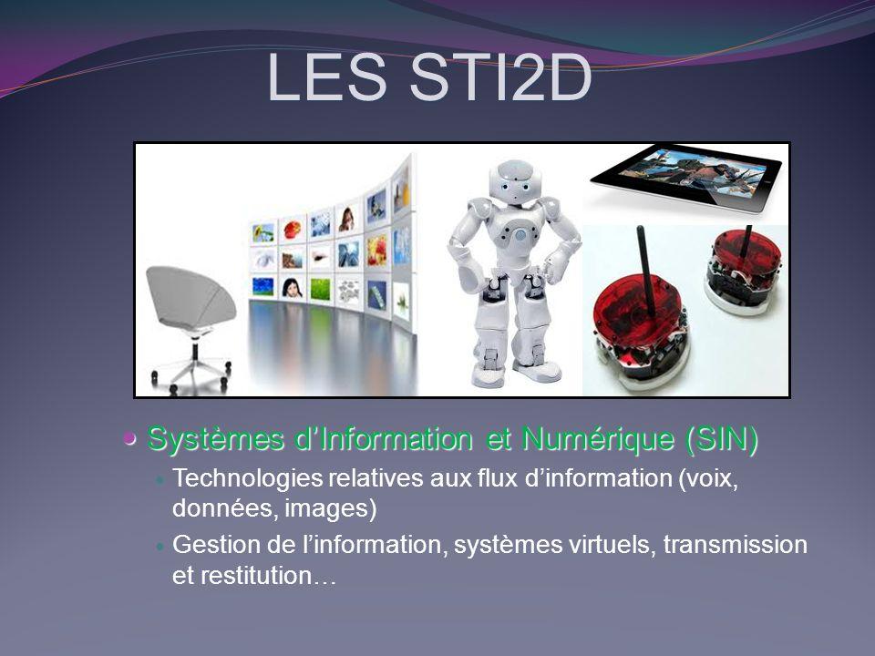 LES STI2D Systèmes dInformation et Numérique (SIN) Systèmes dInformation et Numérique (SIN) Technologies relatives aux flux dinformation (voix, donnée