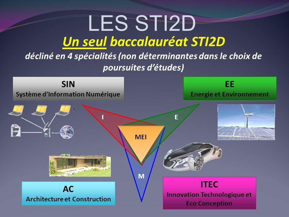MEI M EI AC Architecture et Construction AC Architecture et Construction Un seul baccalauréat STI2D décliné en 4 spécialités (non déterminantes dans l