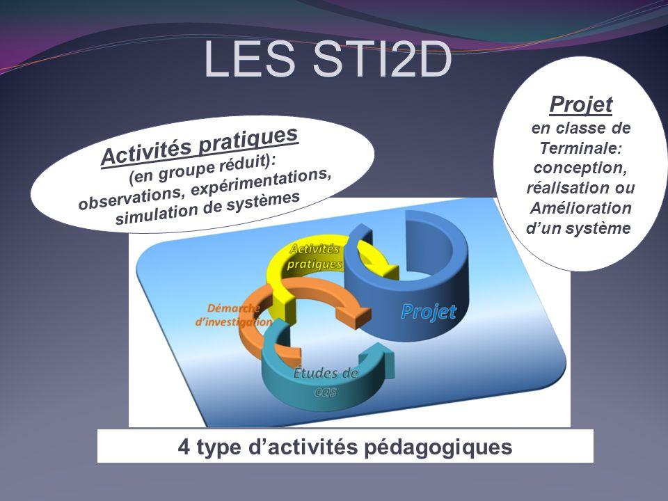 LES STI2D Activités pratiques (en groupe réduit): observations, expérimentations, simulation de systèmes Projet en classe de Terminale: conception, ré