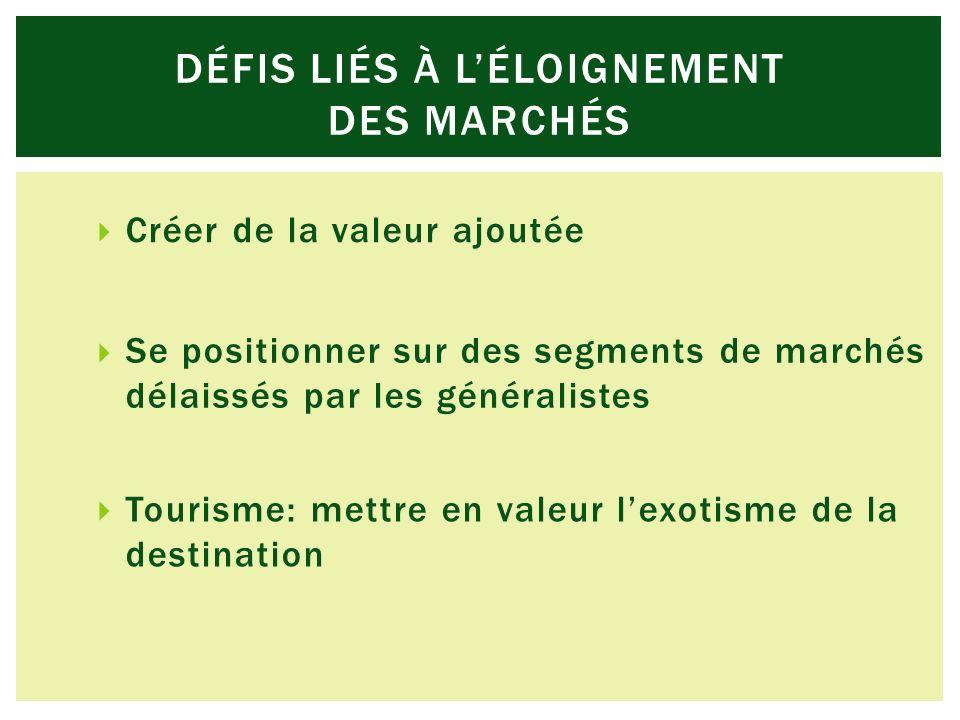 Créer de la valeur ajoutée Se positionner sur des segments de marchés délaissés par les généralistes Tourisme: mettre en valeur lexotisme de la destination DÉFIS LIÉS À LÉLOIGNEMENT DES MARCHÉS