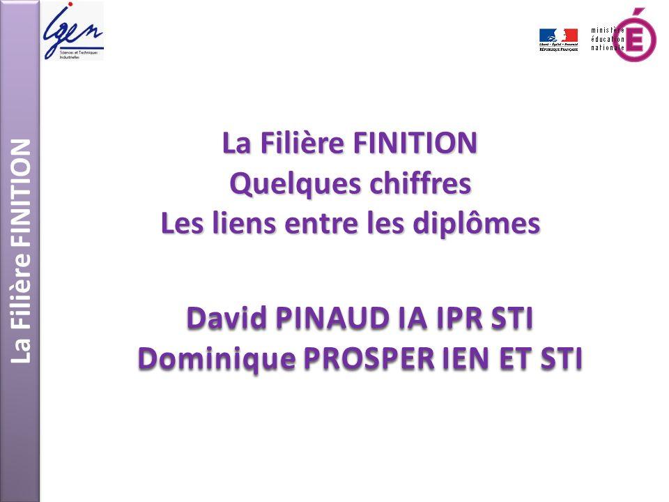 La Filière FINITION Quelques chiffres Les liens entre les diplômes David PINAUD IA IPR STI Dominique PROSPER IEN ET STI