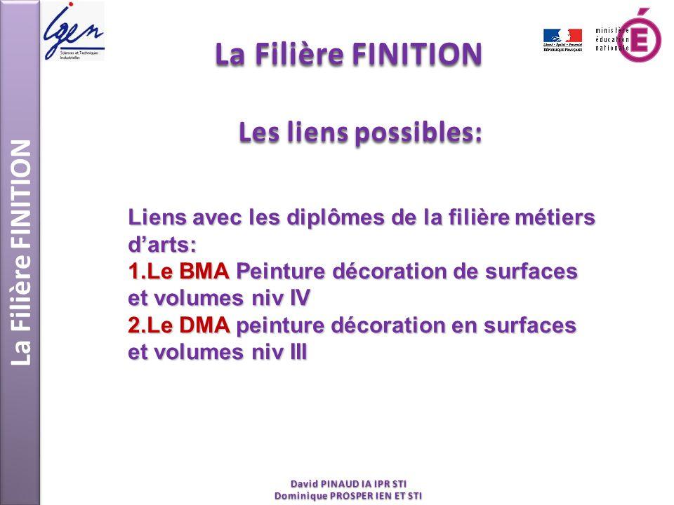 La Filière FINITION Quelques chiffres 1.CAP P.A.R.= 1000 scolaires 2500 apprentis 120 établissements 2.CAP Car.