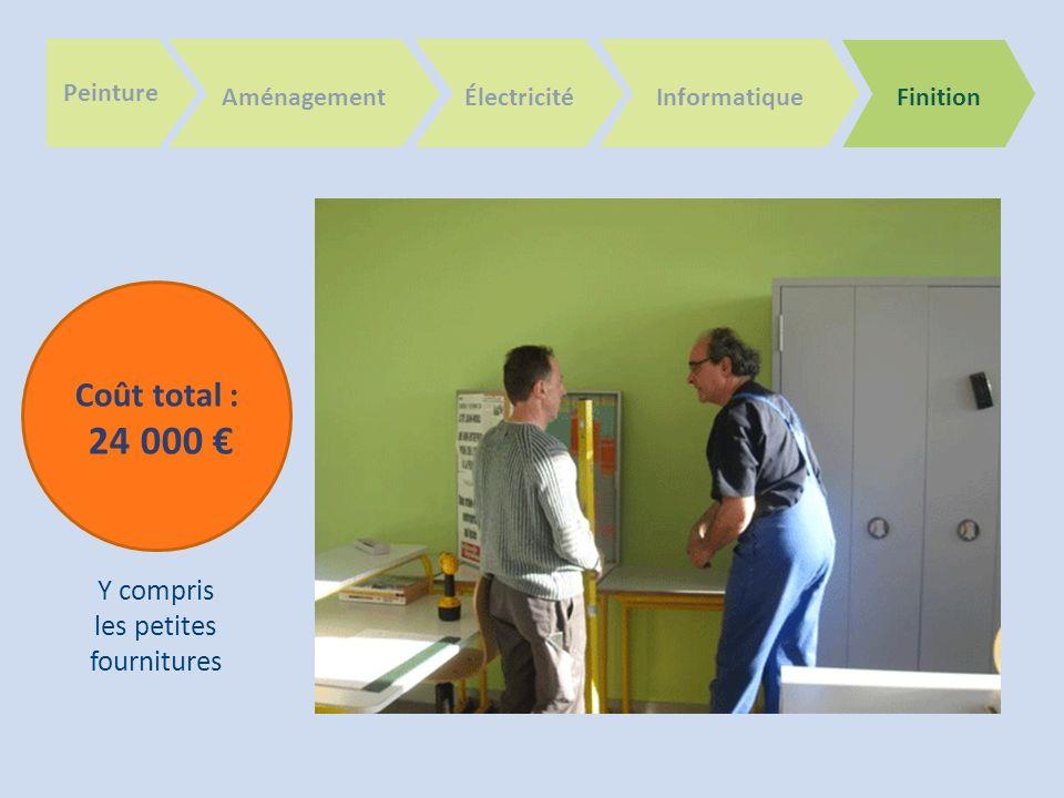 Peinture AménagementÉlectricitéInformatique Finition Coût total : 24 000 Y compris les petites fournitures