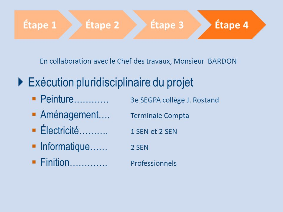 Étape 1Étape 2Étape 3Étape 4 Exécution pluridisciplinaire du projet Peinture………… 3e SEGPA collège J.