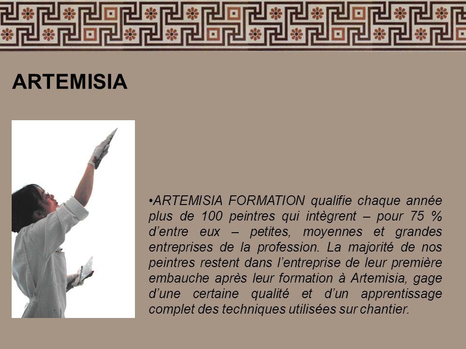 ARTEMISIA ARTEMISIA FORMATION qualifie chaque année plus de 100 peintres qui intègrent – pour 75 % dentre eux – petites, moyennes et grandes entrepris