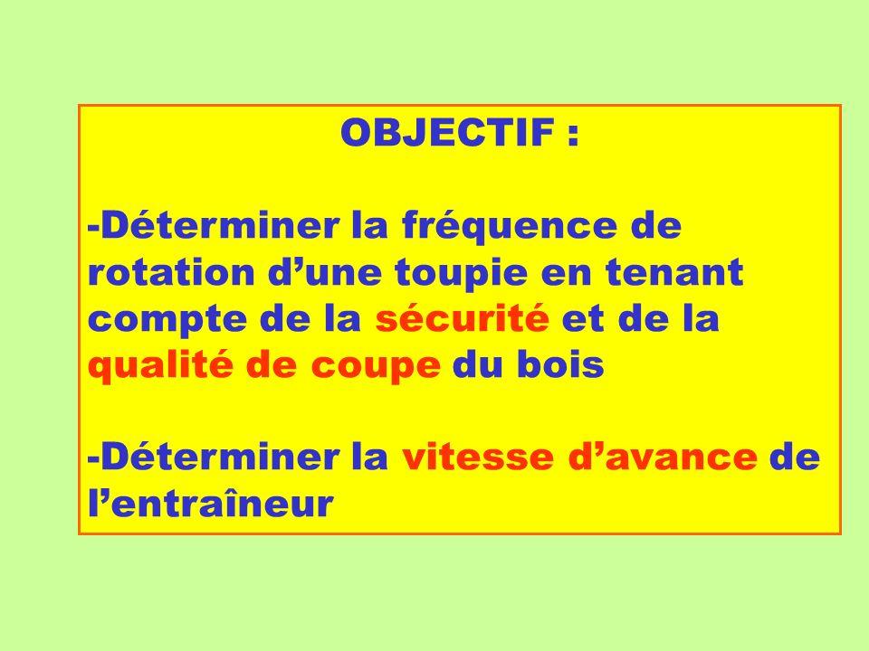 OBJECTIF : -Déterminer la fréquence de rotation dune toupie en tenant compte de la sécurité et de la qualité de coupe du bois -Déterminer la vitesse d