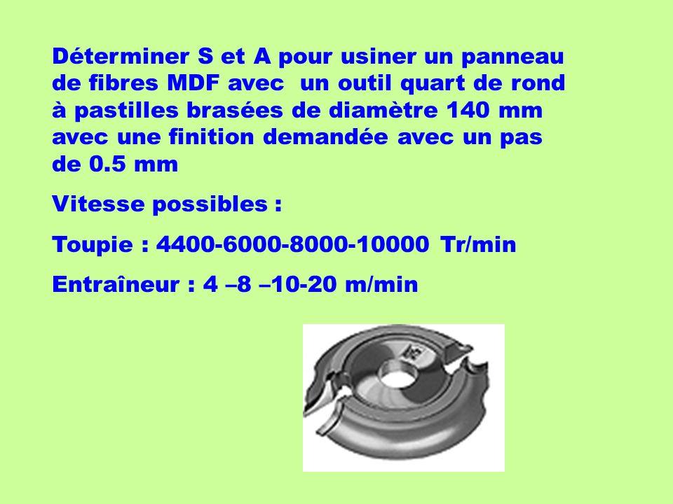 Déterminer S et A pour usiner un panneau de fibres MDF avec un outil quart de rond à pastilles brasées de diamètre 140 mm avec une finition demandée a