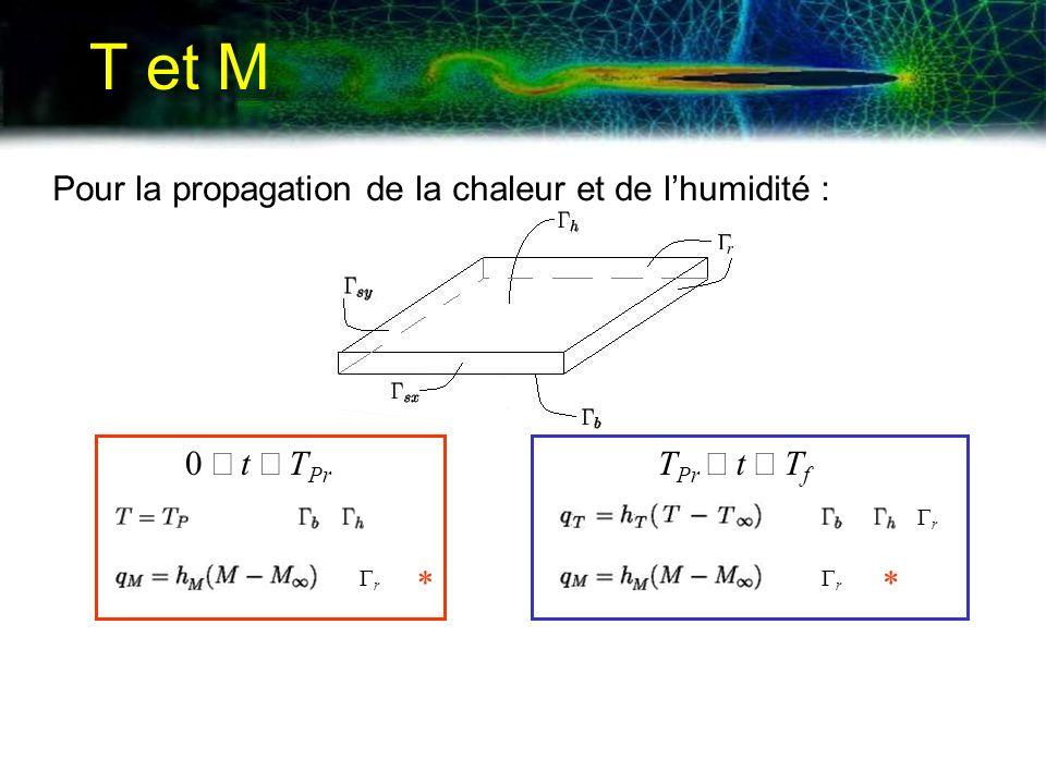 T et M Pour la propagation de la chaleur et de lhumidité : r r r 0 t T Pr T Pr t T f