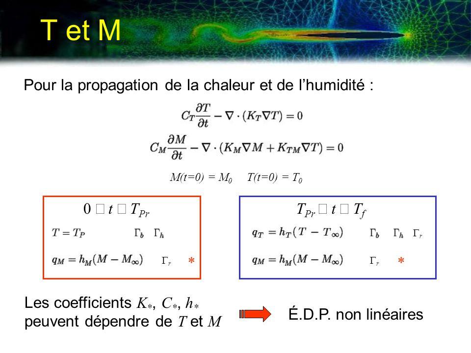 T et M Pour la propagation de la chaleur et de lhumidité : r r r 0 t T Pr T Pr t T f Les coefficients K *, C *, h * peuvent dépendre de T et M É.D.P.