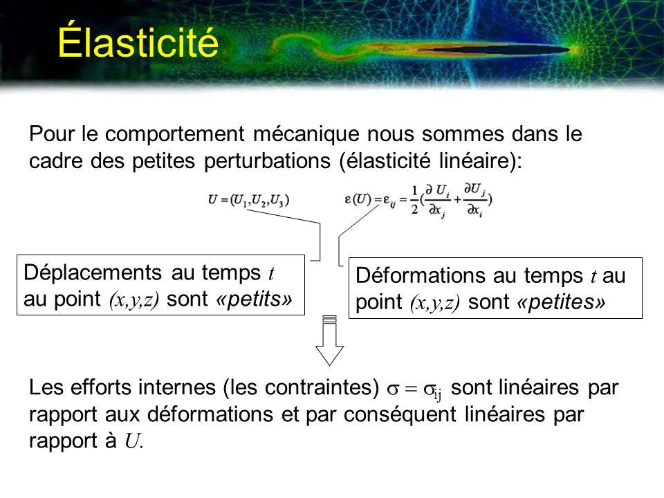 Élasticité Pour le comportement mécanique nous sommes dans le cadre des petites perturbations (élasticité linéaire): Déplacements au temps t au point