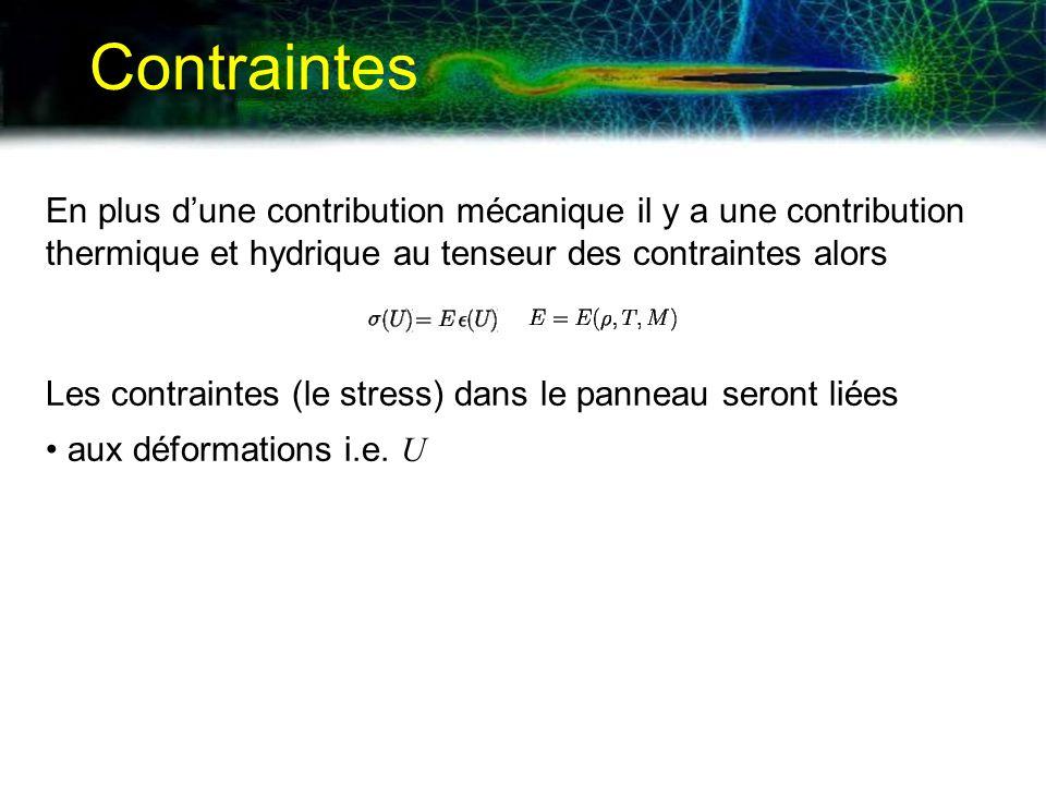 Contraintes En plus dune contribution mécanique il y a une contribution thermique et hydrique au tenseur des contraintes alors Les contraintes (le str