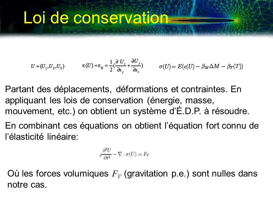 Loi de conservation Partant des déplacements, déformations et contraintes. En appliquant les lois de conservation (énergie, masse, mouvement, etc.) on