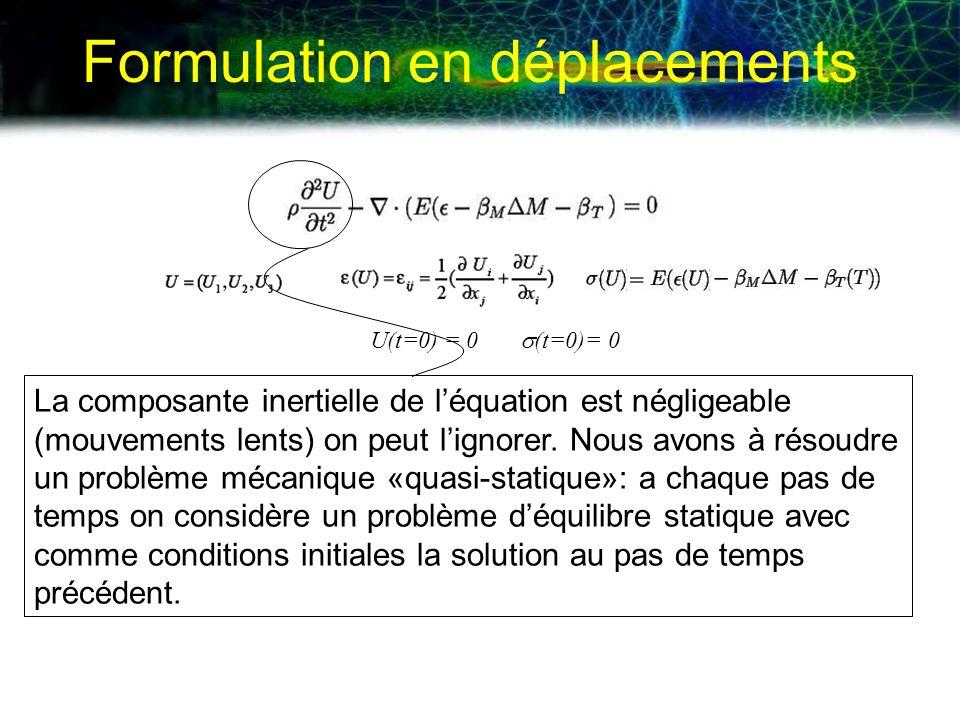 Formulation en déplacements U(t=0) = 0 (t=0)= 0 0 t T Pr T Pr t T f ? ? La composante inertielle de léquation est négligeable (mouvements lents) on pe