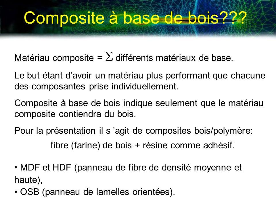 Composite à base de bois??? Matériau composite = différents matériaux de base. Le but étant davoir un matériau plus performant que chacune des composa