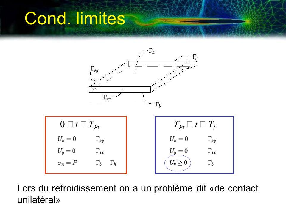 Cond. limites 0 t T Pr T Pr t T f Lors du refroidissement on a un problème dit «de contact unilatéral»
