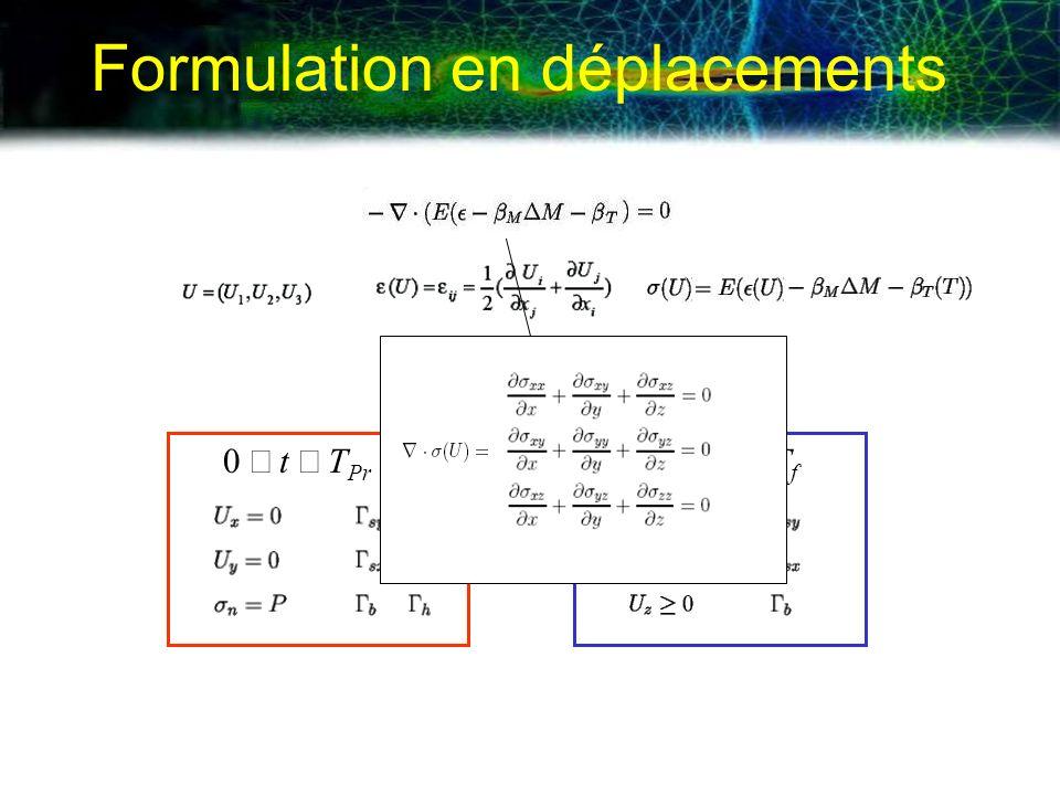 Formulation en déplacements U(t=0) = 0 (t=0)= 0 0 t T Pr T Pr t T f