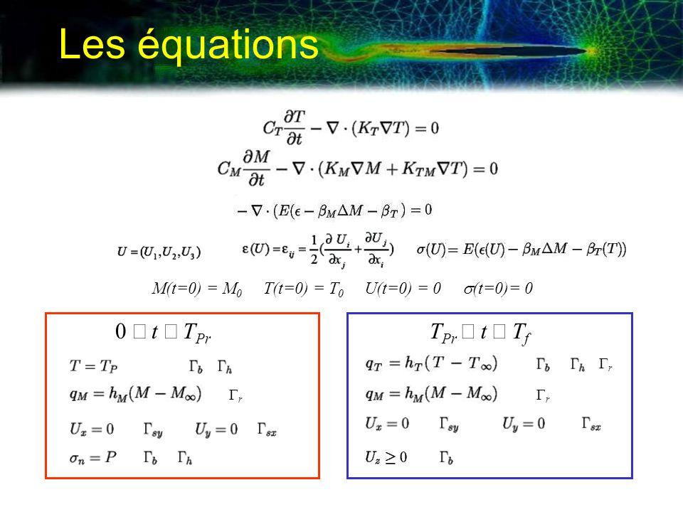 Les équations r r r 0 t T Pr T Pr t T f M(t=0) = M 0 T(t=0) = T 0 U(t=0) = 0 (t=0)= 0