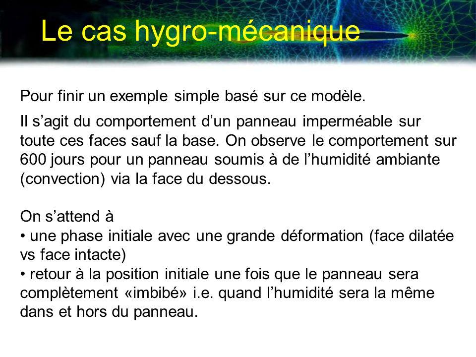 Le cas hygro-mécanique Pour finir un exemple simple basé sur ce modèle. Il sagit du comportement dun panneau imperméable sur toute ces faces sauf la b