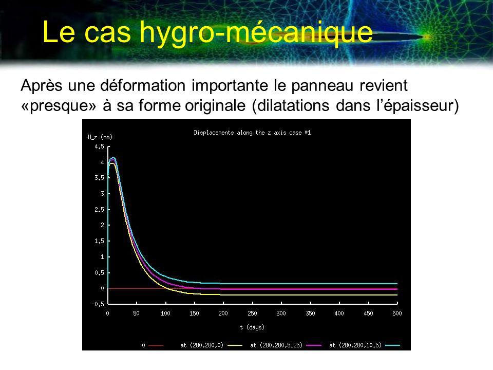 Le cas hygro-mécanique Après une déformation importante le panneau revient «presque» à sa forme originale (dilatations dans lépaisseur)