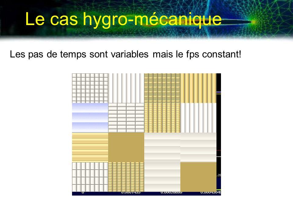 Le cas hygro-mécanique Les pas de temps sont variables mais le fps constant!