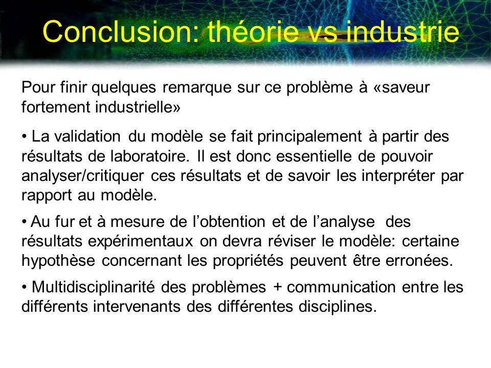 Conclusion: théorie vs industrie Pour finir quelques remarque sur ce problème à «saveur fortement industrielle» La validation du modèle se fait princi