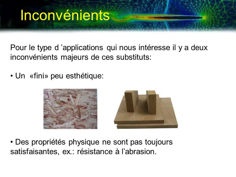 Pour le type d applications qui nous intéresse il y a deux inconvénients majeurs de ces substituts: Un «fini» peu esthétique: Des propriétés physique