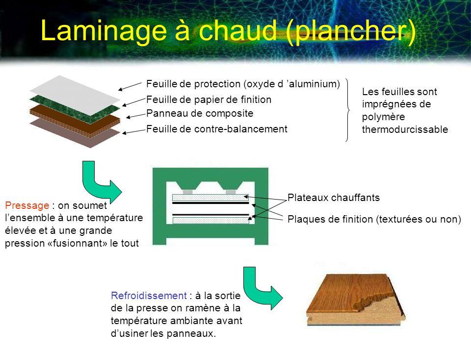 Laminage à chaud (plancher) Feuille de protection (oxyde d aluminium) Feuille de papier de finition Panneau de composite Feuille de contre-balancement