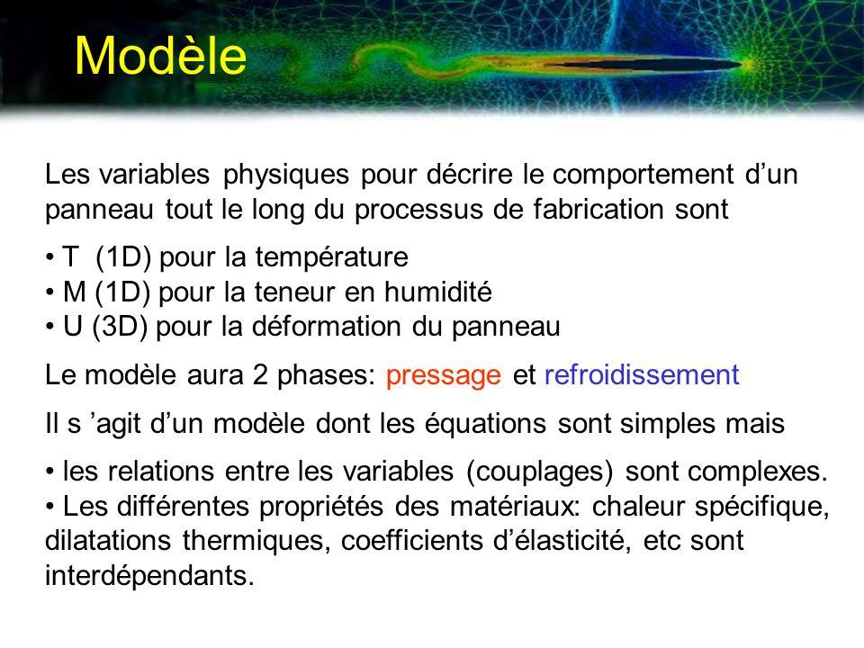 Domaine finition composite contre-balancement Le domaine est composé de 3 volumes: finition (papier finition + protection) * composite (MDF, HDF, …) contre-balancement (papier kraft, …) On utilise les symétries du problème pour réduire le domaine au quart du panneau.