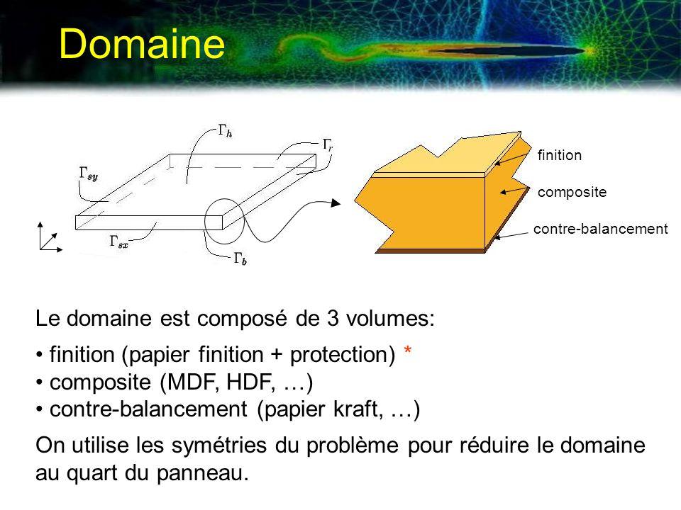 Domaine finition composite contre-balancement Le domaine est composé de 3 volumes: finition (papier finition + protection) * composite (MDF, HDF, …) c