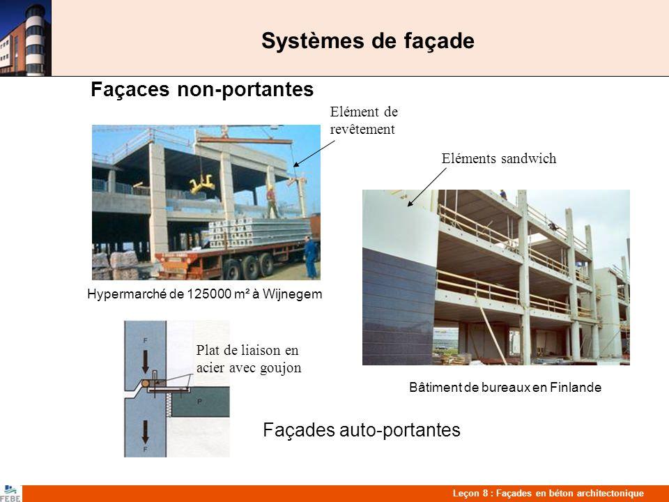 Leçon 8 : Façades en béton architectonique Systèmes de façade Façaces non-portantes Hypermarché de 125000 m² à Wijnegem Bâtiment de bureaux en Finlande Façades auto-portantes Plat de liaison en acier avec goujon Eléments sandwich Elément de revêtement