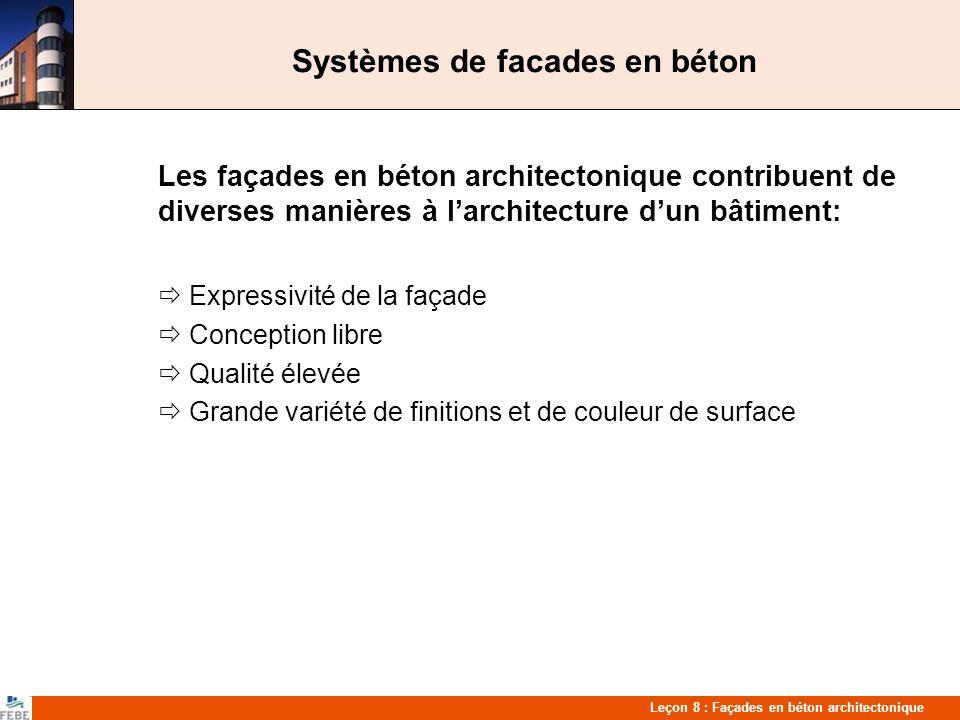 Leçon 8 : Façades en béton architectonique Applications Bâtiments de bureaux Siège social CBR Bruxelles - 1970 Banque Lambert Bruxelles 1963 et extension en 1985 RTL Bruxelles 1980 Banque Swift - La Hulpe 1986