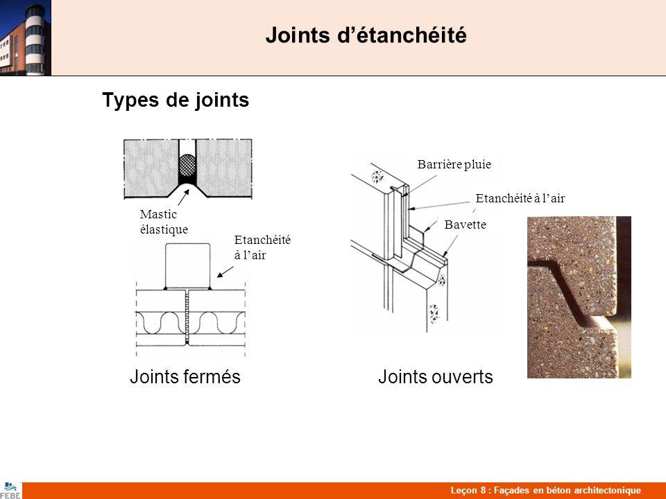 Leçon 8 : Façades en béton architectonique Joints détanchéité Types de joints Joints fermés Joints ouverts Mastic élastique Barrière pluie Bavette Etanchéité à lair