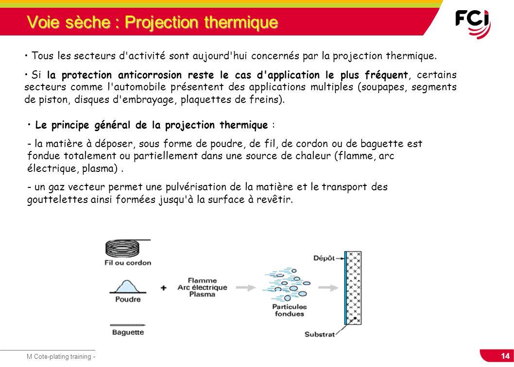 14 M Cote-plating training – DEFINITIONS TTS Voie sèche : Projection thermique Le principe général de la projection thermique : - la matière à déposer