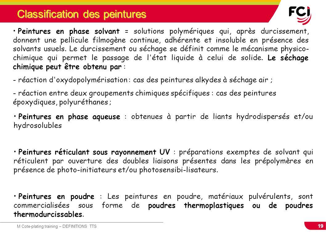 19 M Cote-plating training – DEFINITIONS TTS Classification des peintures Peintures en phase solvant = solutions polymériques qui, après durcissement,