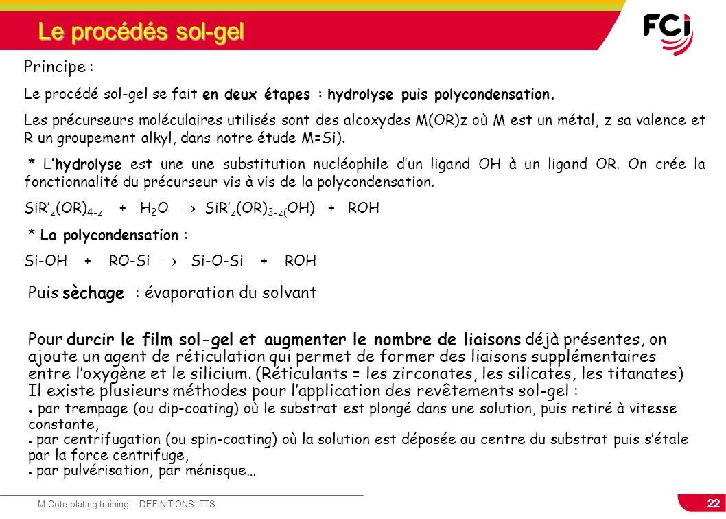 22 M Cote-plating training – DEFINITIONS TTS Le procédés sol-gel Principe : Le procédé sol-gel se fait en deux étapes : hydrolyse puis polycondensatio