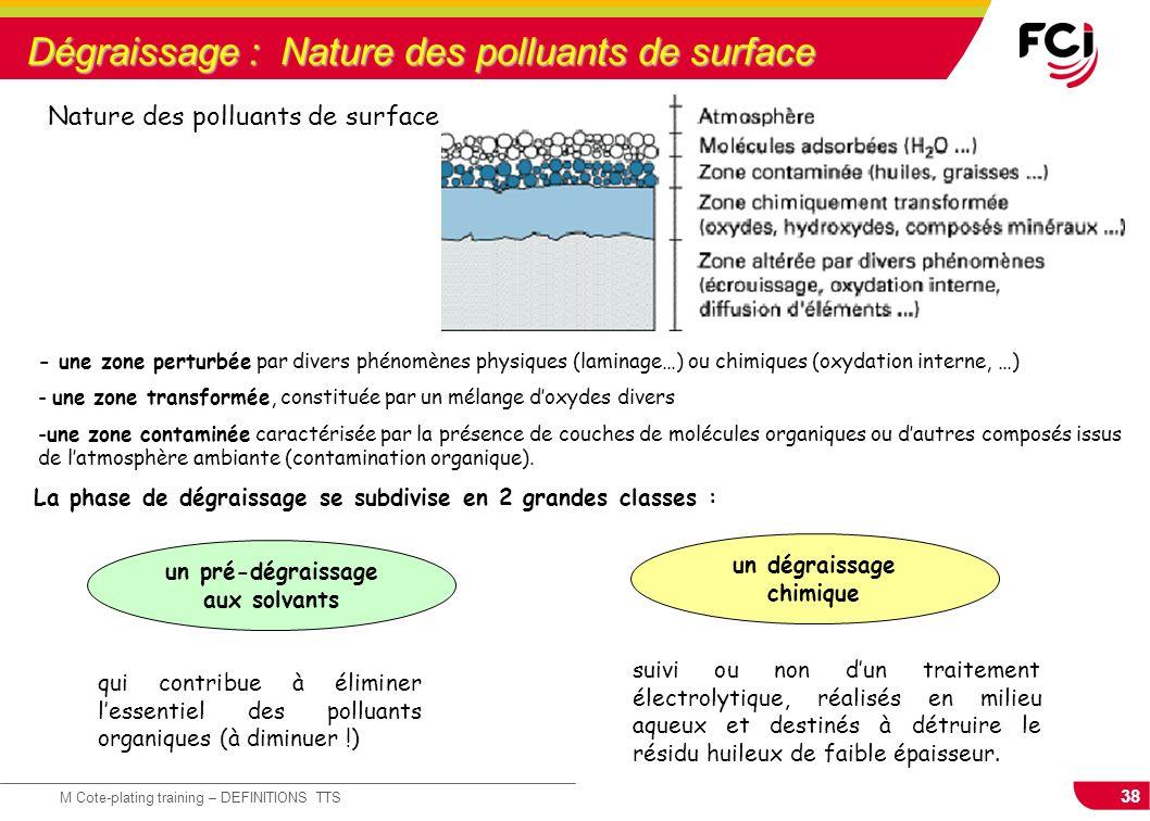38 M Cote-plating training – DEFINITIONS TTS Dégraissage : Nature des polluants de surface Nature des polluants de surface - une zone perturbée par di