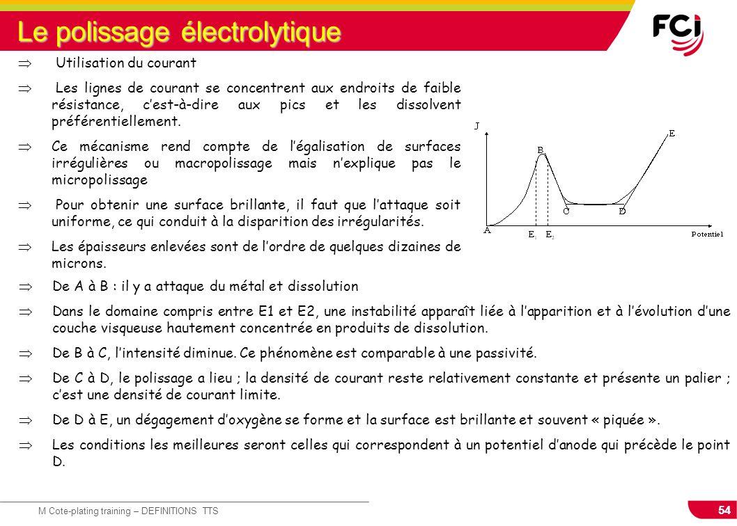 54 M Cote-plating training – DEFINITIONS TTS Le polissage électrolytique Utilisation du courant Les lignes de courant se concentrent aux endroits de f