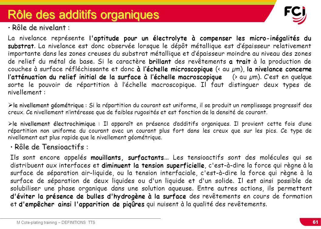 61 M Cote-plating training – DEFINITIONS TTS Rôle des additifs organiques Rôle de nivelant : La nivelance représente l'aptitude pour un électrolyte à
