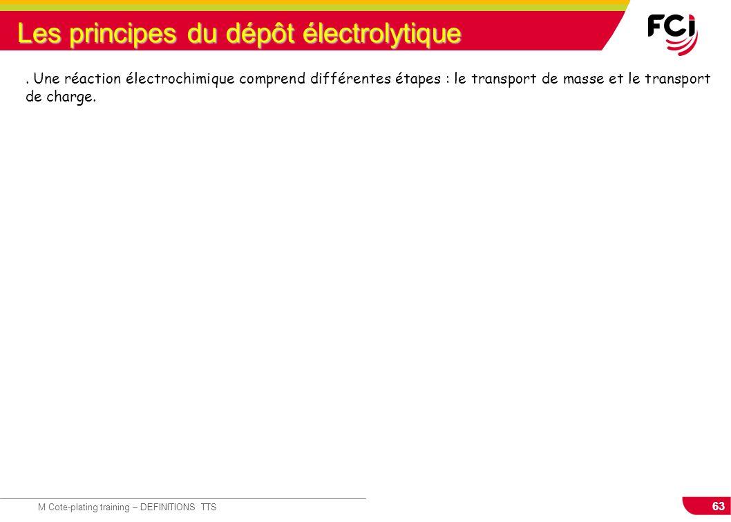 63 M Cote-plating training – DEFINITIONS TTS Les principes du dépôt électrolytique. Une réaction électrochimique comprend différentes étapes : le tran