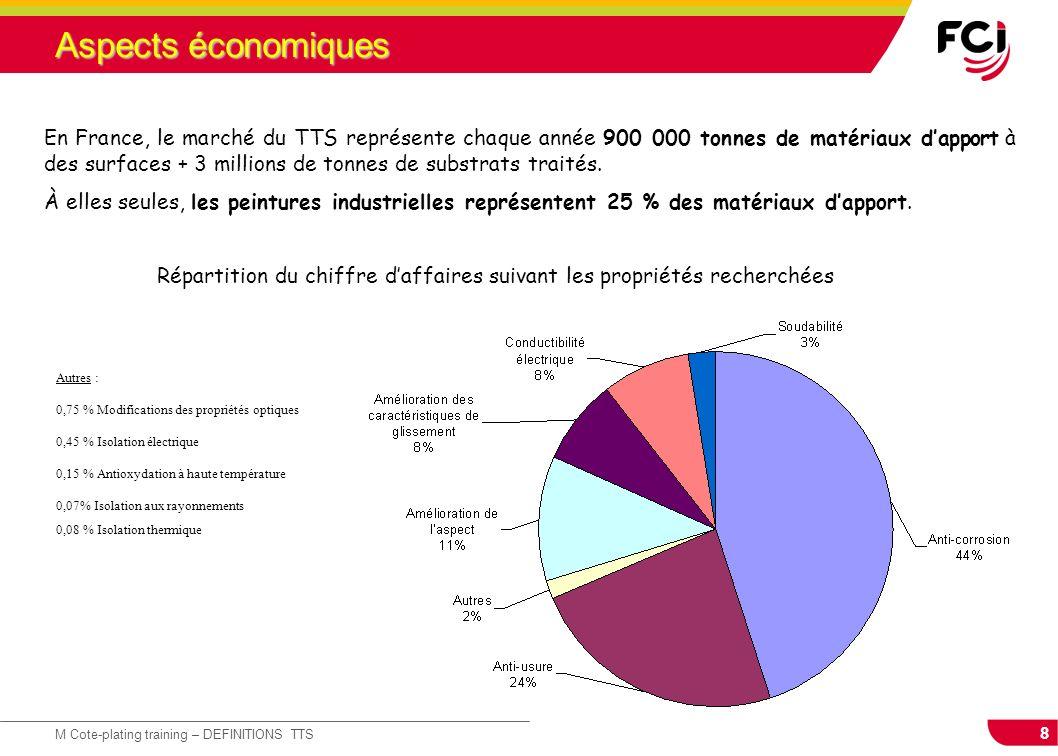 8 M Cote-plating training – DEFINITIONS TTS Aspects économiques En France, le marché du TTS représente chaque année 900 000 tonnes de matériaux dappor
