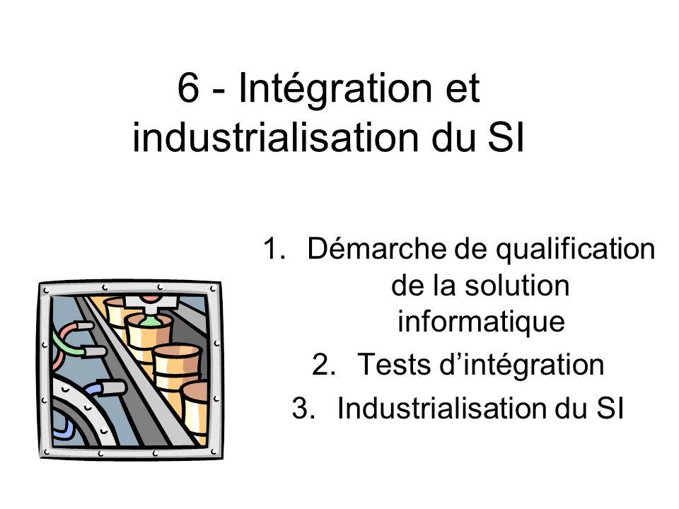 6 - Intégration et industrialisation du SI 1.Démarche de qualification de la solution informatique 2.Tests dintégration 3.Industrialisation du SI