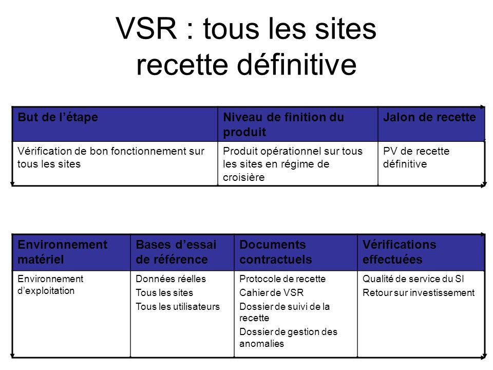 VSR : tous les sites recette définitive But de létapeNiveau de finition du produit Jalon de recette Vérification de bon fonctionnement sur tous les si