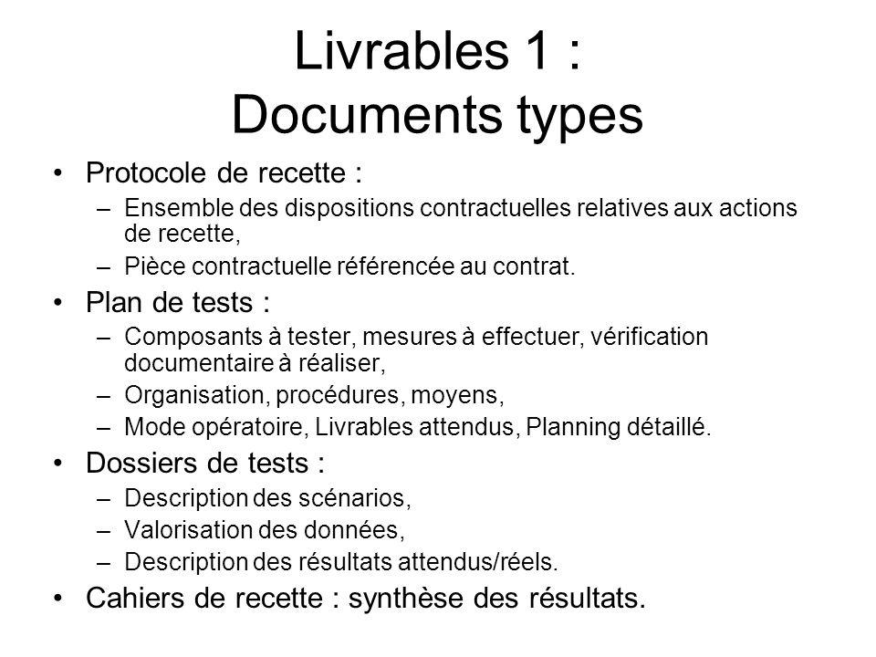 Livrables 1 : Documents types Protocole de recette : –Ensemble des dispositions contractuelles relatives aux actions de recette, –Pièce contractuelle référencée au contrat.