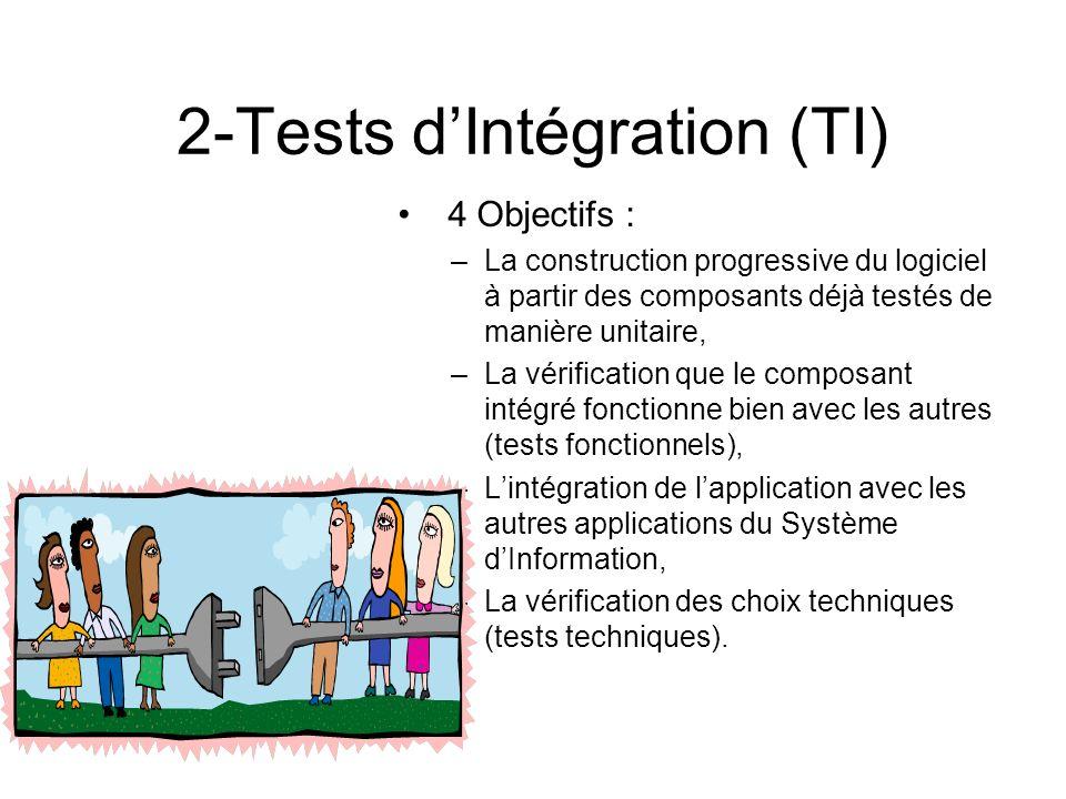 2-Tests dIntégration (TI) 4 Objectifs : –La construction progressive du logiciel à partir des composants déjà testés de manière unitaire, –La vérification que le composant intégré fonctionne bien avec les autres (tests fonctionnels), –Lintégration de lapplication avec les autres applications du Système dInformation, –La vérification des choix techniques (tests techniques).