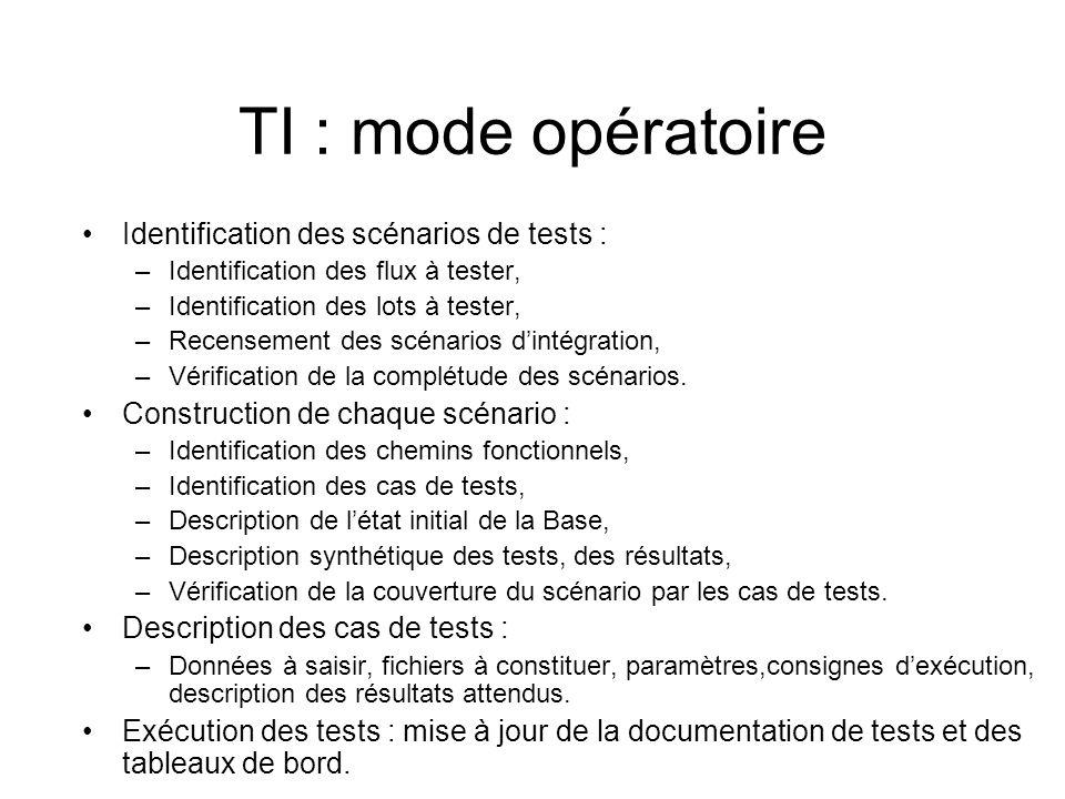 TI : mode opératoire Identification des scénarios de tests : –Identification des flux à tester, –Identification des lots à tester, –Recensement des scénarios dintégration, –Vérification de la complétude des scénarios.